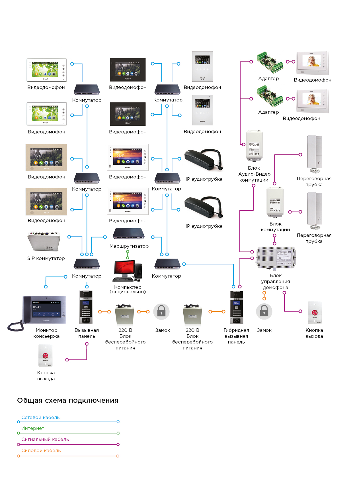 Kocom kvm 604 схема электрическая принципиальная